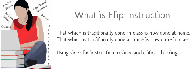 Flip Instruction