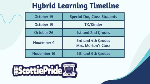 Fall Hybrid Learning Timeline