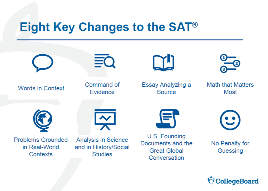 SAT Resources   Curriculum, Instruction and Assessment