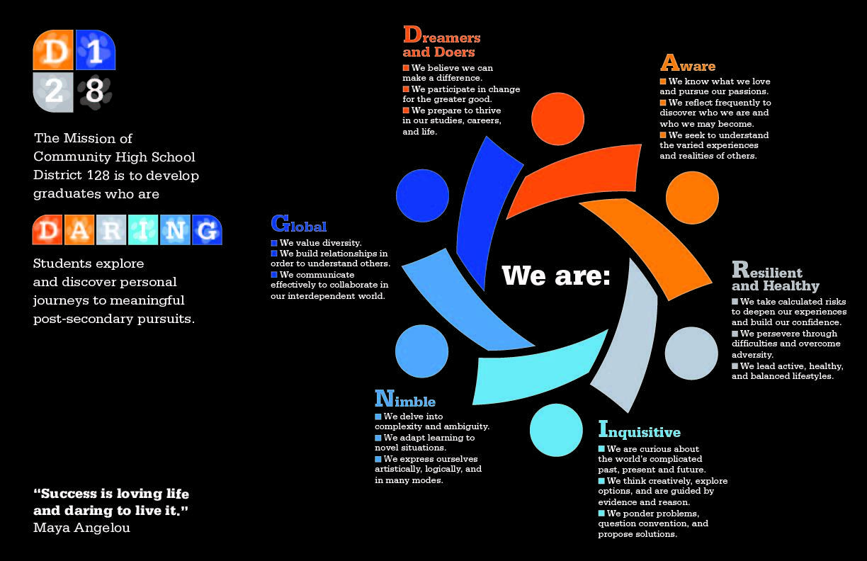 D128 mission statement graphic