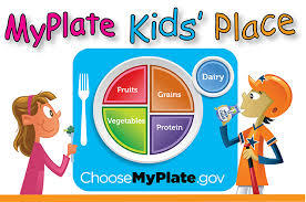 MyPlate Kid's Place