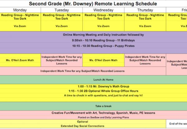 Remote Learning and Continuous Improvement
