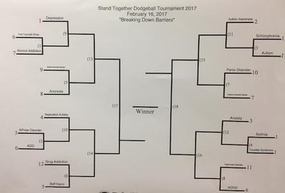 Stand Together's Dodgeball Game Brackets