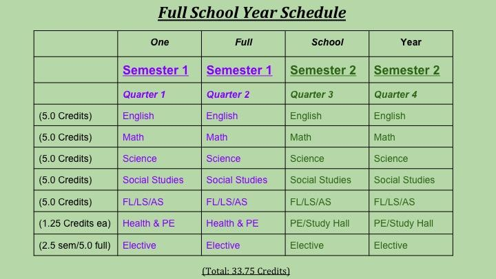full year schedule
