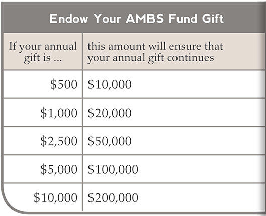 Endow your AMBS Fund gift