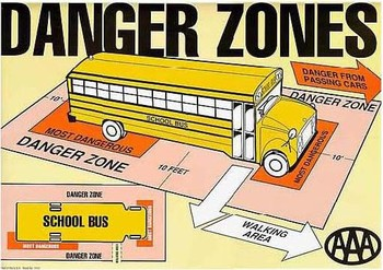 Graphic depicting dangerous areas around a school bus
