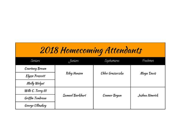 KHS Announces 2018 Homecoming Attendants