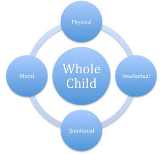 Whole Child image