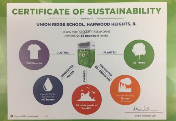 Union Ridge Helps the Earth!