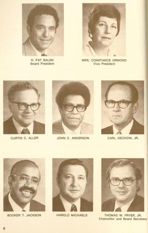 1976-1977 Board members