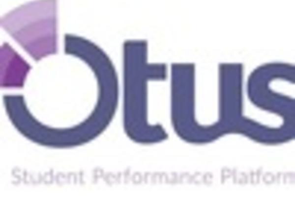 Otus Logo