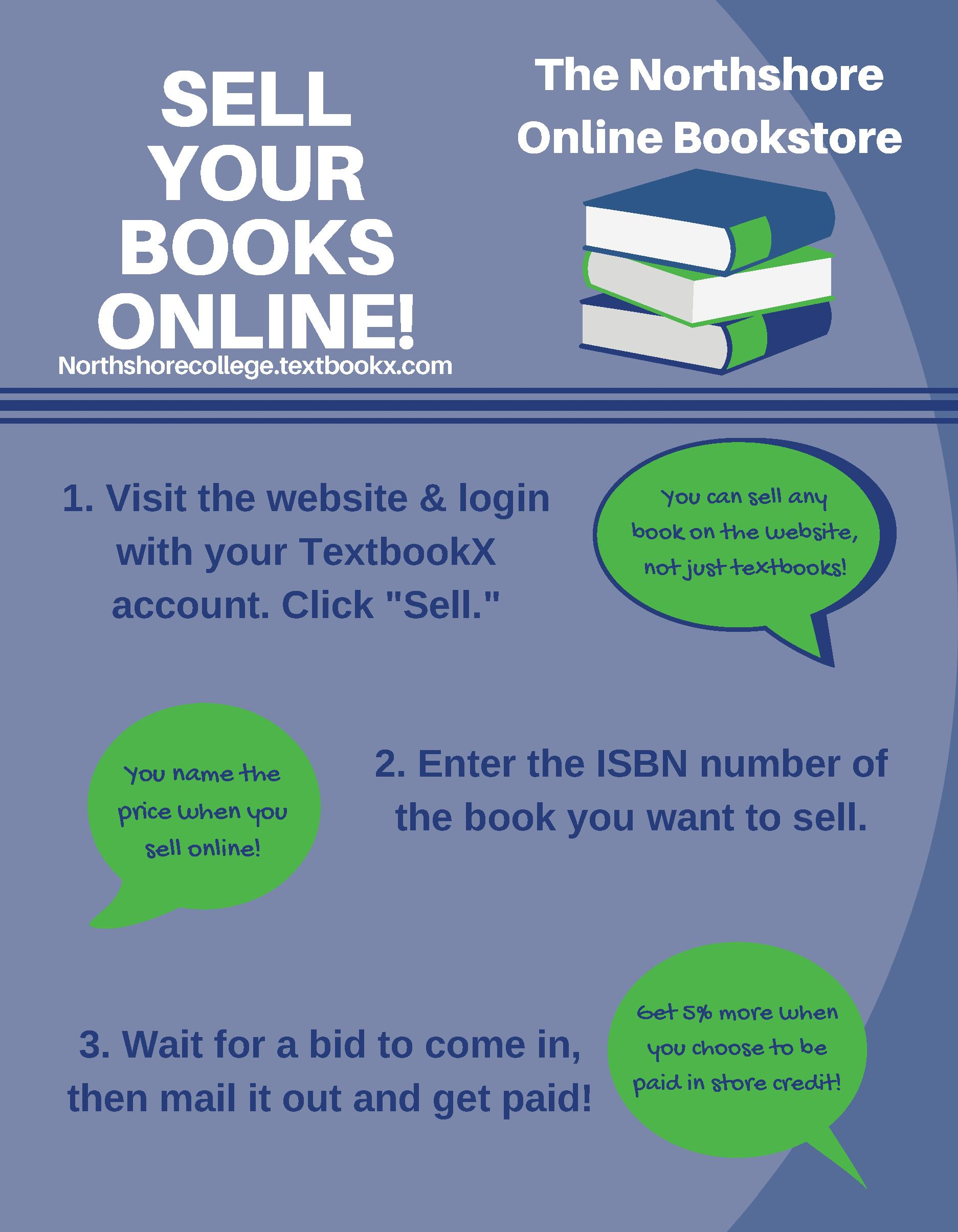 "Sell Your Books Online!  Northshorecollege.textbookx.com  The Northshore Online Bookstore.  1. Visit the website & login with your TextbookX account.  Click ""Sell.""  You can sell any book on the website, not just textbooks!  2. Enter the ISBN number of the book you want to sell.  You name the price when you sell online!  3. Wait for a bid to come in, then mail it out and get paid!  Get 5% more when you choose to be paid in store credit!"