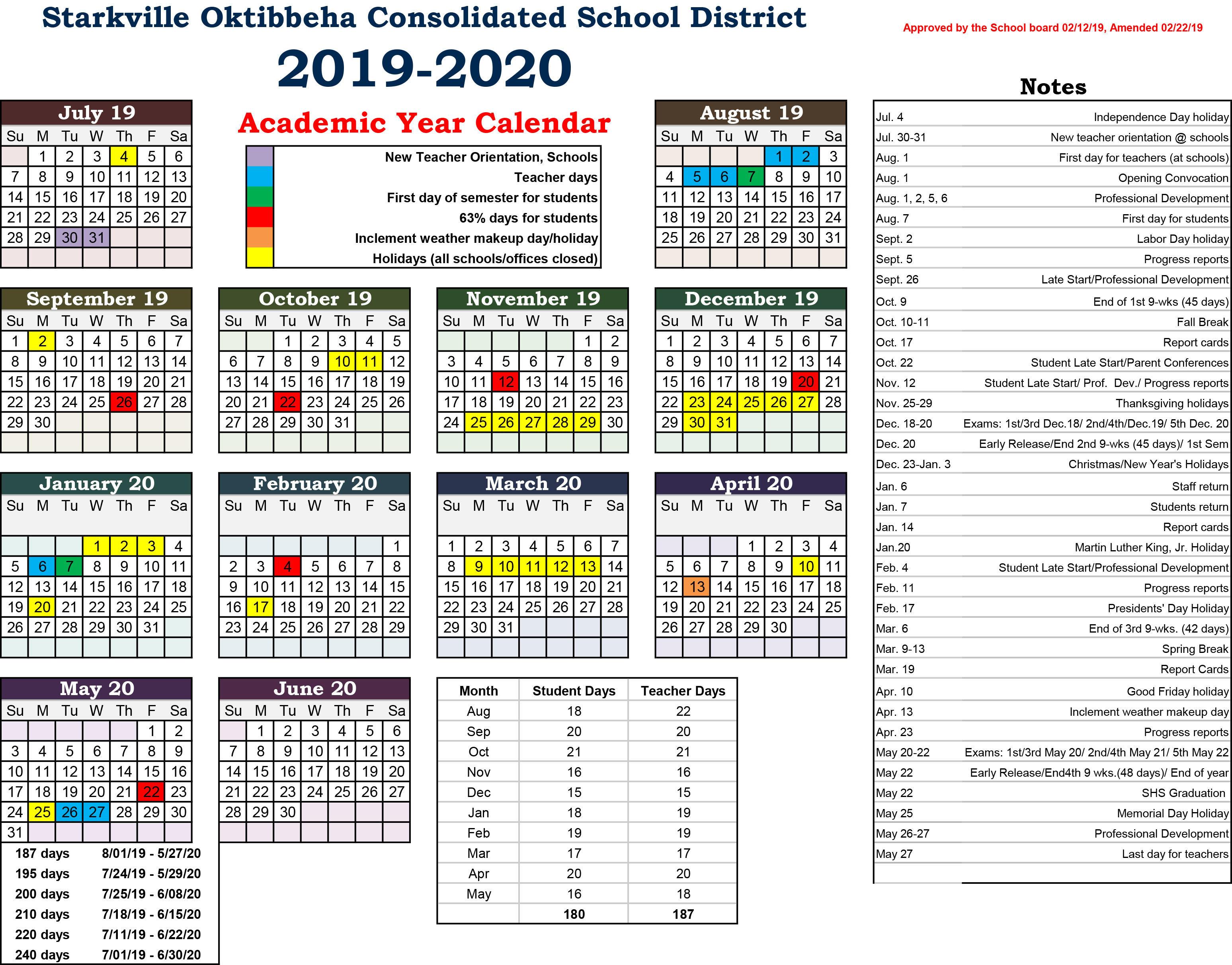 Academic Calendar | About SOCSD