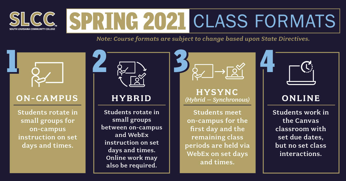 Spring 2021 class delivery graphic