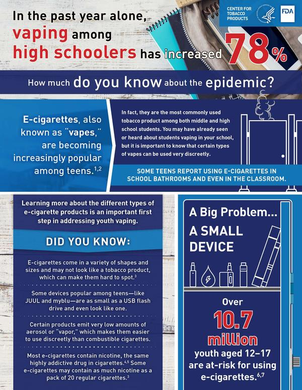 Vaping Infographic for High School Students
