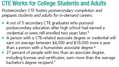 CTE Works for College Students and Adults