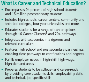 What is Career and Technical Education