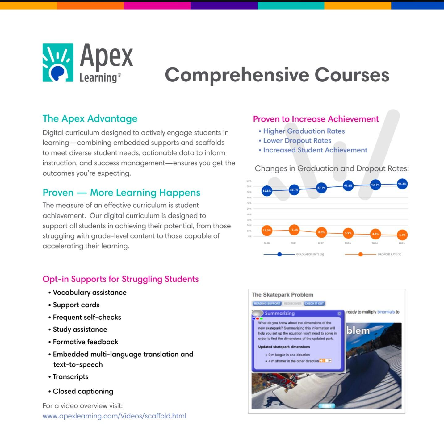 Comprehensive Courses from Apex Learning