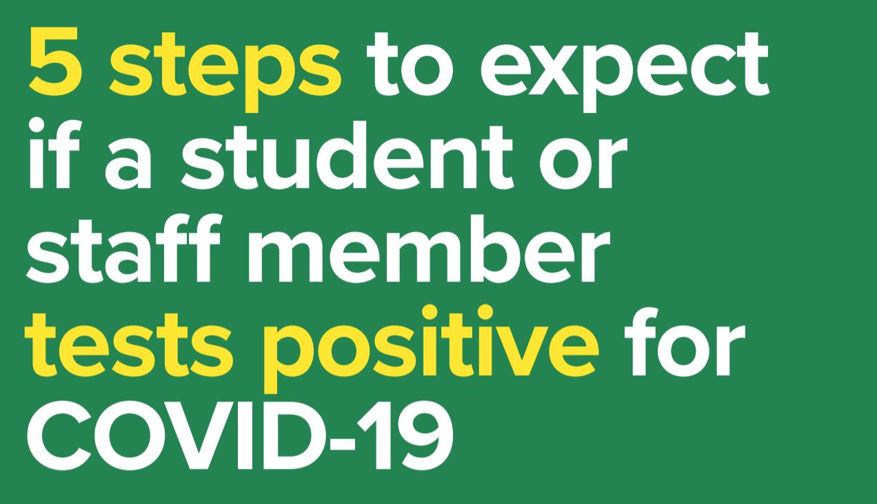 5 steps to expect is a student or staff member tests positive for Covid-19 video