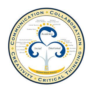 Graduate Learner Profile Logo