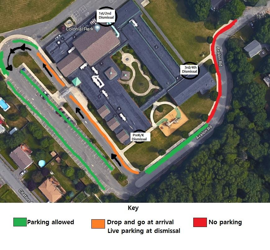 At arrival and dismissal parking in the fire lane is prohibited.  At arrival the fire lane is for drop and go only.  At dismissal cars may live park in the fire lane.  No parking along the curve as you enter the school property.