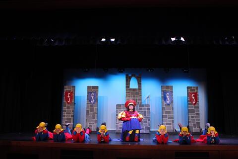 Shrek the Musical - Summer 2020 Photo # 14