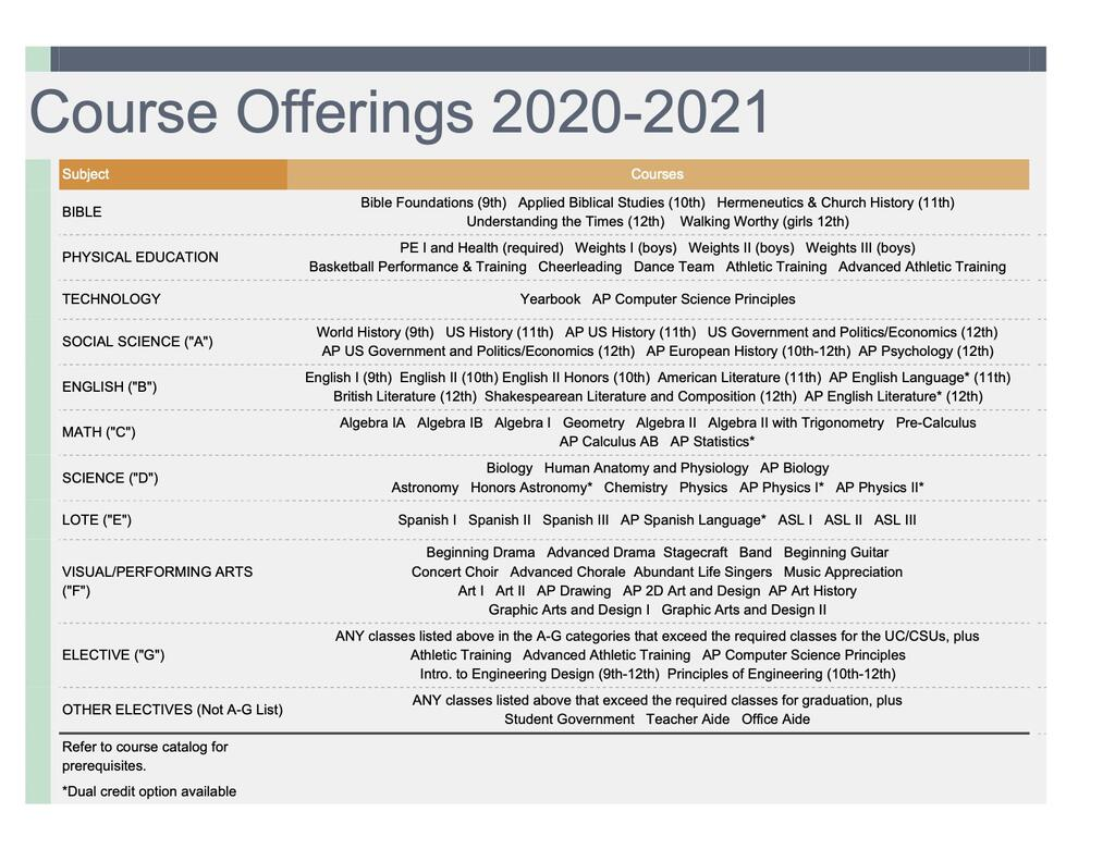 Course Offerings 2020-2021