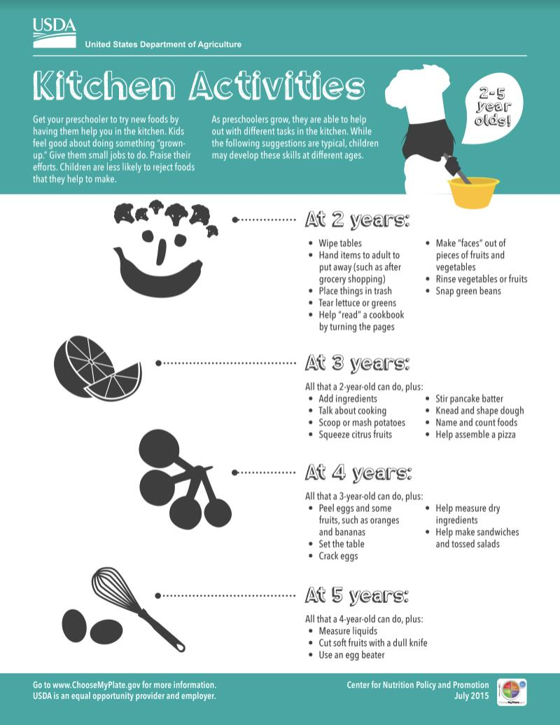 Kitchen Activities Flyer
