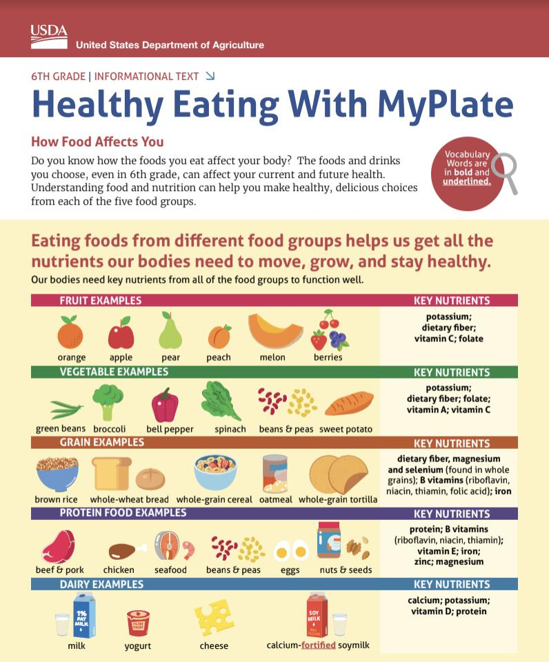 Healthy Eating with MyPlate flyer