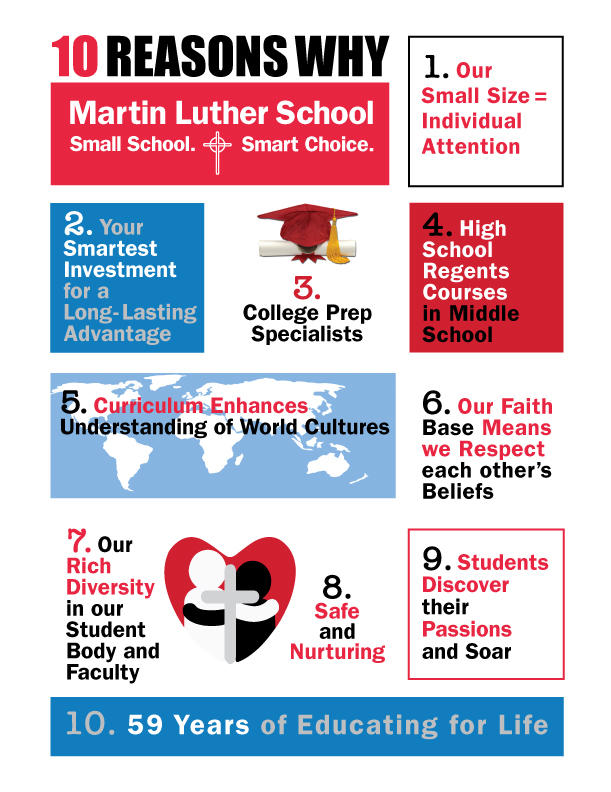 10 Reasons Why Martin Luther Middle School is the Small School. Smart Choice.  1 Our small size = individual attention. 2 Your smartest investment for a long-lasting advantage. 3 College prep specialists. 4 High school regents courses in middle school. 5 Curriculum enhances understanding of world cultures. 6 Our faith base means we respect each other's beliefs. 7 Our rich diversity in our student body and faculty. 8 Safe and nurturing. 9 Students discover their passions and soar. And number 10  is 59 years of educating for life.