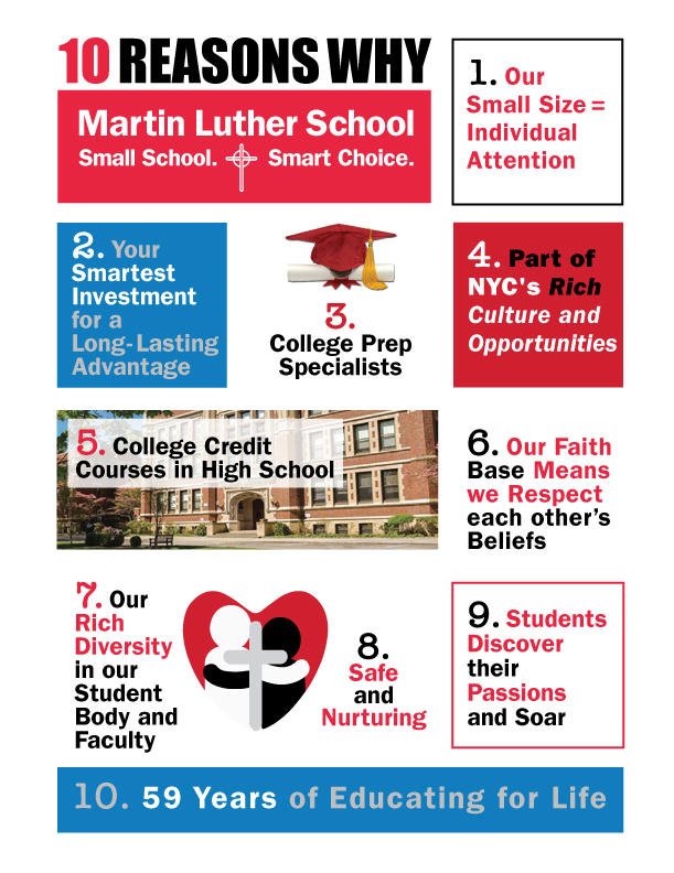 10 Reasons Why Martin Luther High School is the Small School. Smart Choice. 1 Our small size equals individual attention. 2 Your smartest investment for a long-lasting advantage. 3 College prep specialists. 4 Part of NYC's rich culture and opportunities. 5 College credit courses in high school. 6 Our faith base means we respect each other's beliefs. 7 Our rich diversity in our student body and faculty. 8 Safe and nurturing. 9 Students discover their passions and soar. And number 10 is 59 years of educating for life.