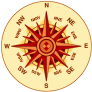 Graphic shows compass with directional points