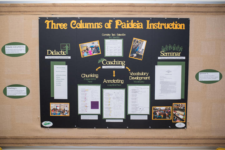 Bulletin board with Paideia Instruction materials
