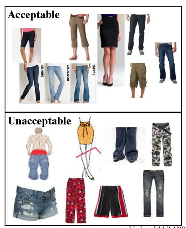 Examples of Acceptable and Unacceptable bottoms