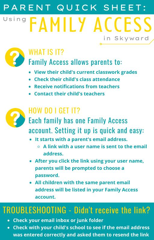 using family access in skyward image