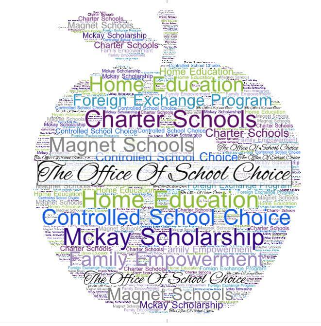 School Choice Wordle Image