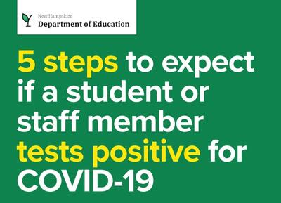 Steps if a student or staff member tests positive for Covid-19