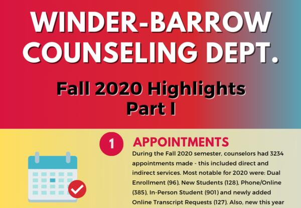 School Counseling Data, Fall 2020