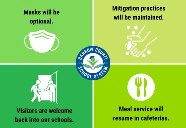 Barrow County School System: Masks will be optional. Mitigation practices will be maintained. Visitors are welcome back into our schools. Meal service will resume in cafeterias.