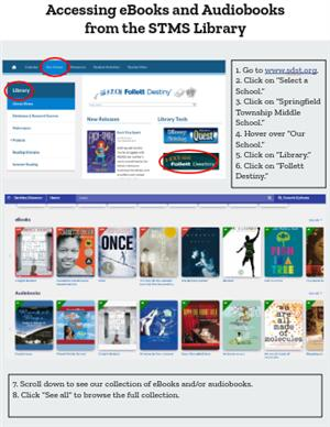 Springfield Township Middle School eBook Access