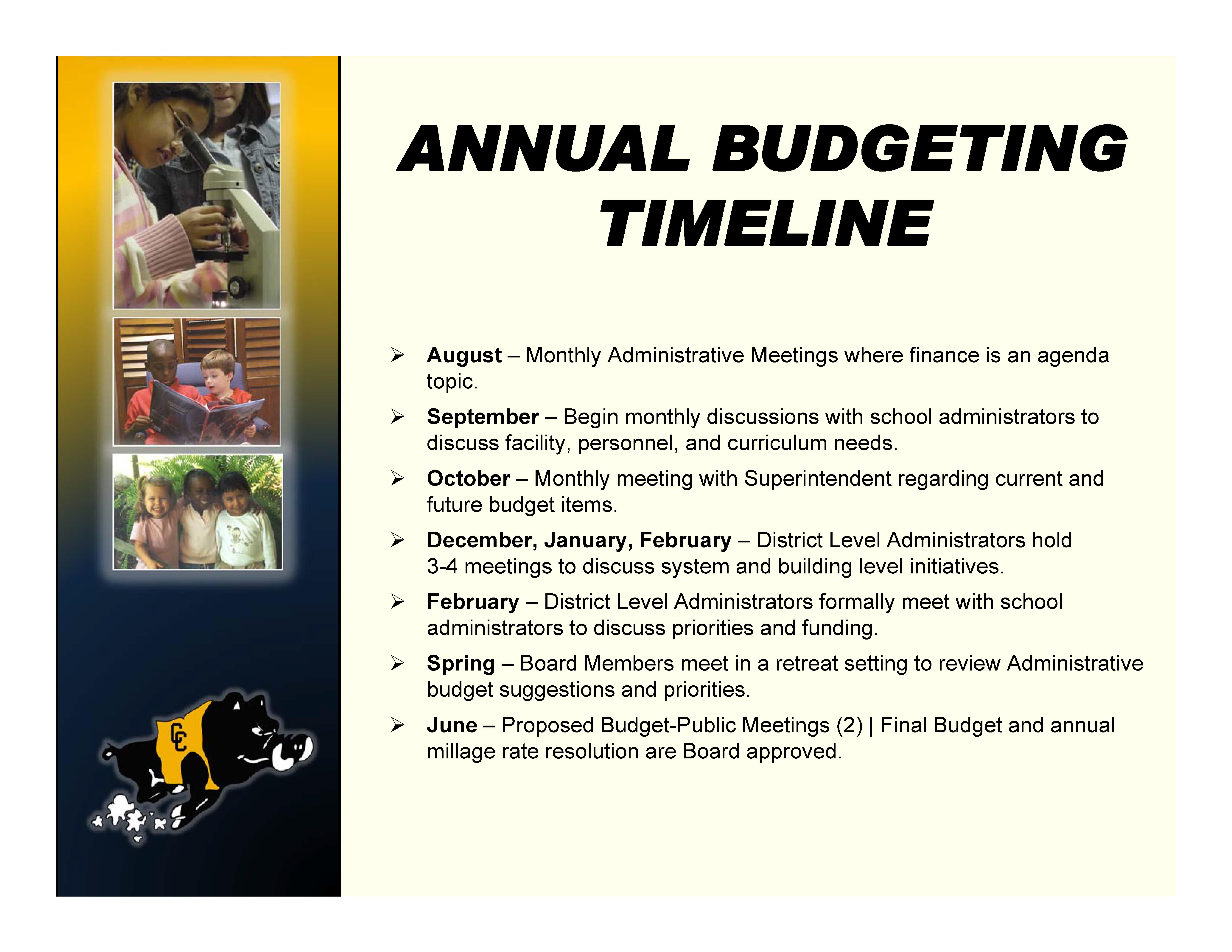 Annual Budget Timeline