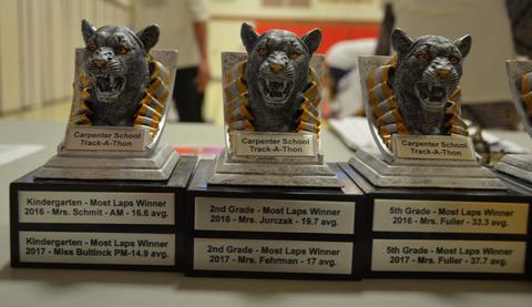trophies for kindergarten, second and fifth grades
