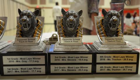 trophies for first, third and fourth grades