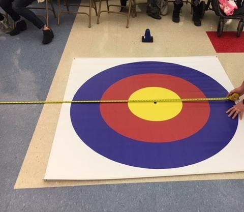 measuring the bullseye