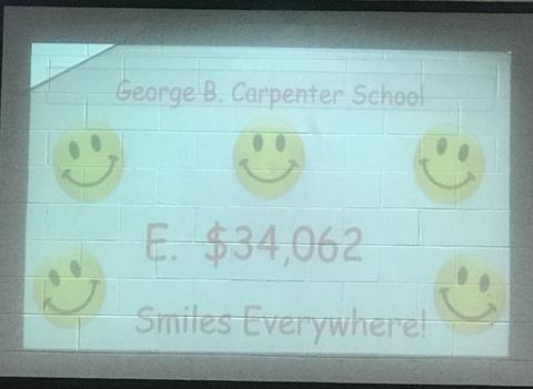 Bulletin Board at Carpenter showing funds raised