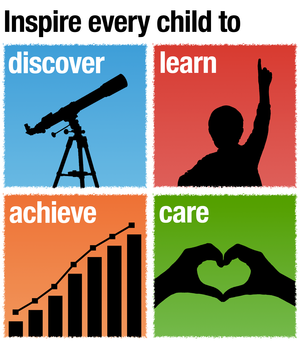 Inspire every child to discover, learn, achieve, and care.
