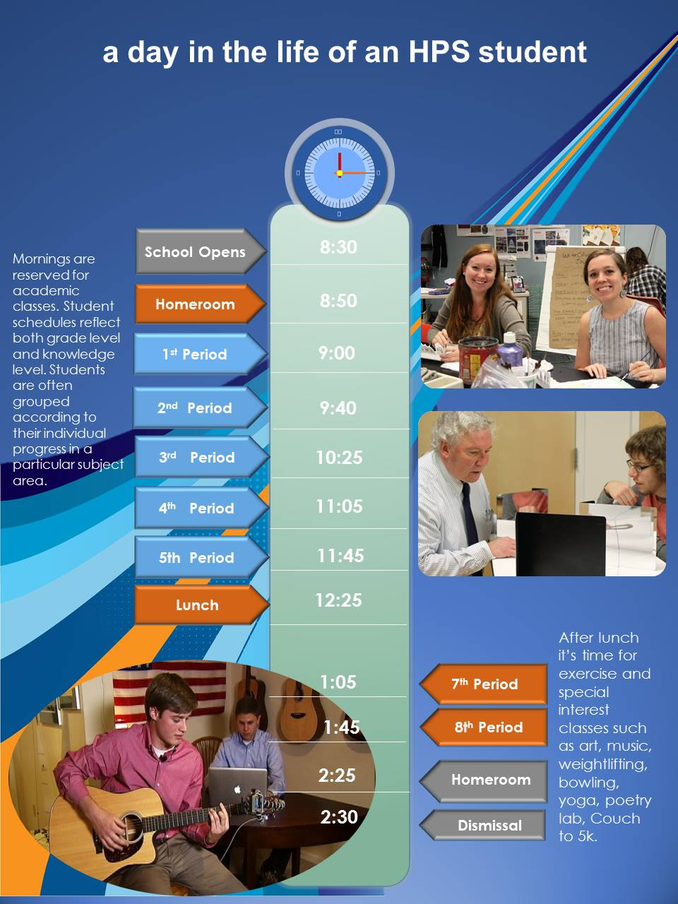 This graphic is a visual depiction of a day in the life of an HPS student. 8:30 School opens,