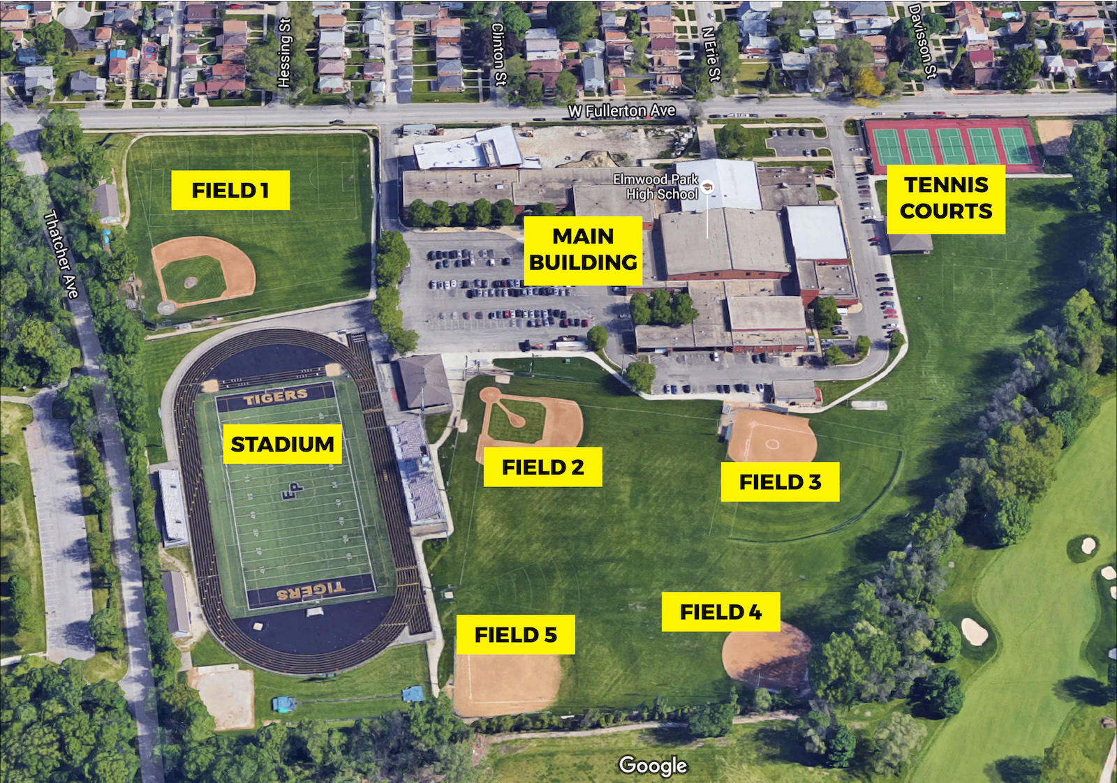 Aerial photo of the EPHS campus, with athletic venues designated by name.
