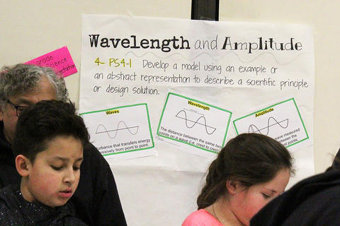 Grade 4-5 Session: Wavelength and Amplitude — Engineering Solutions — Wave in Earth