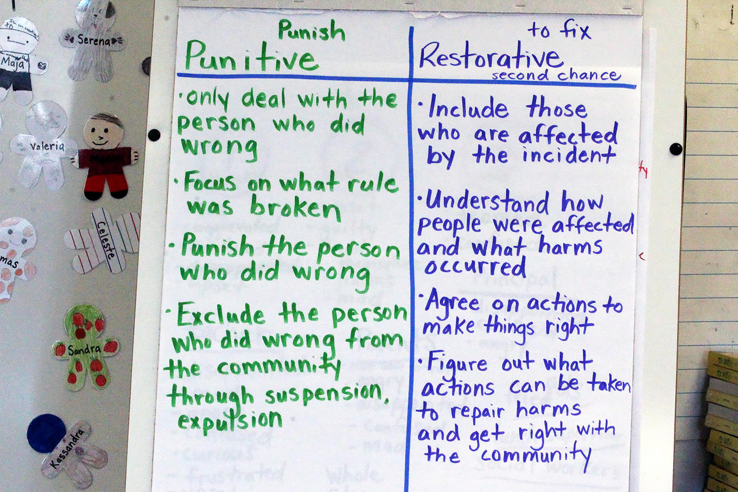 The differences between punitive and restorative approaches.